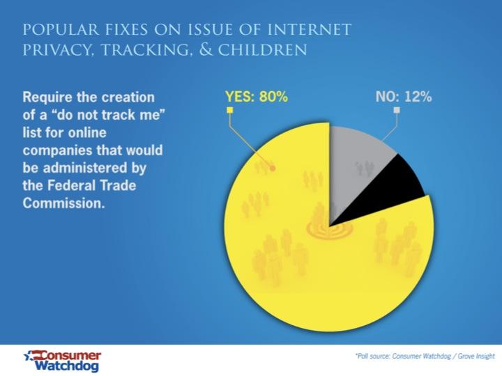 Internet Companies Near Me >> Statistics & Visual Aids - DIGITAL RHETORIC 2011